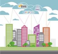 Quel Cloud choisir : public, privé, hybride ? Combien ça coûte ? - Part 2